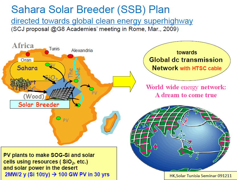 Sahara  Solar  Breeder  Super  Apollo  Project